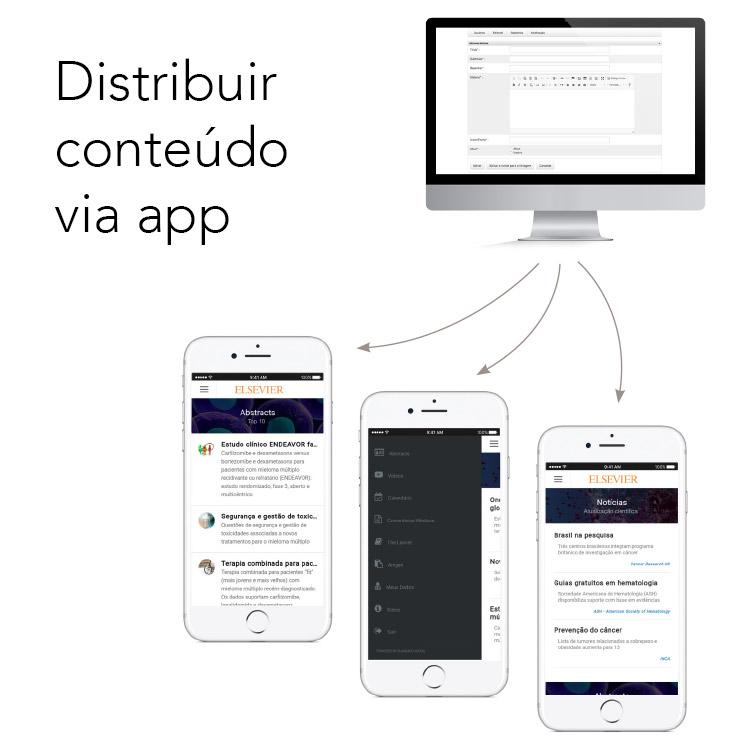 Aplicativo para distribuição de conteúdo
