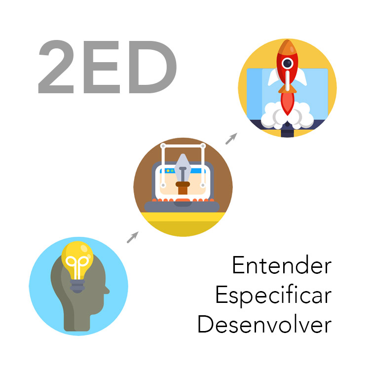2ED – Entender, Especificar e Desenvolver
